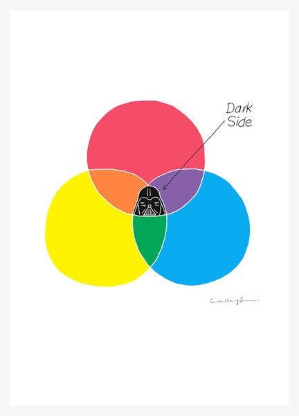 新たな発見!色の3原色。混じわる部分にダースベーダーが現れるよう。